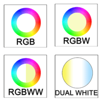 RGB, RGBW, RGBWW of Dual White wifi verlichting